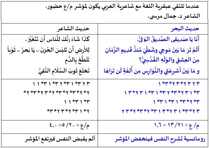 الاسم: 12- ميمعين جمال مرسي.png المشاهدات:136 الحجم: 50.5 كيلوبايت